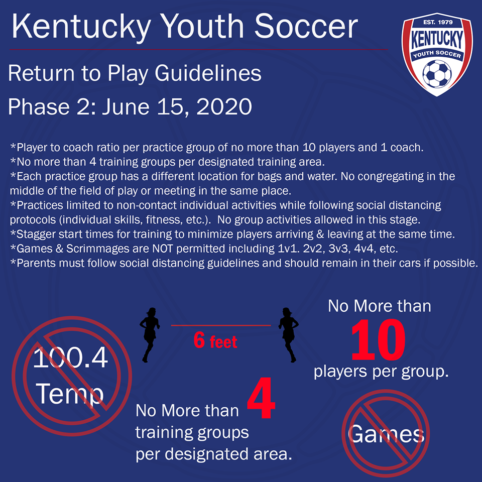 Return to Play Guidelines for Youth Sports